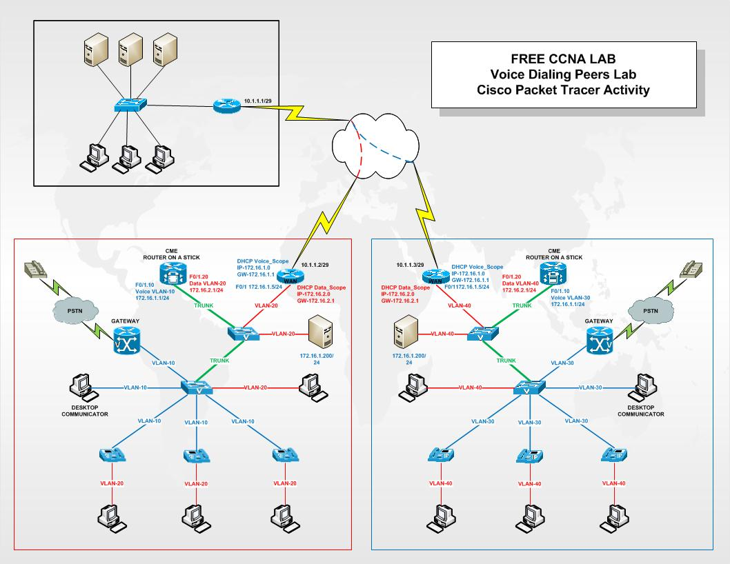 ccna security packet tracer labs pdf